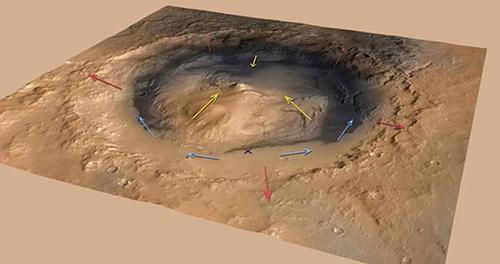 mô hình thung lũng trên sao Hỏa được dựng lên bằng máy tính. (Ảnh : NASA / JPL-Caltech / ESA / DLR / FU Berlin / MSSS)