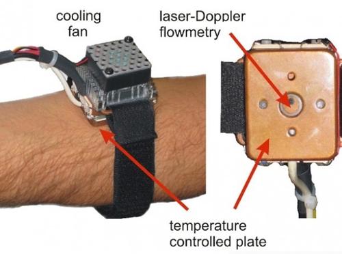 tuy hơi cồng kềnh nhưng chiếc đồng hồ này có thể cho biết sự sống của một người (Ảnh : Lancaster University)