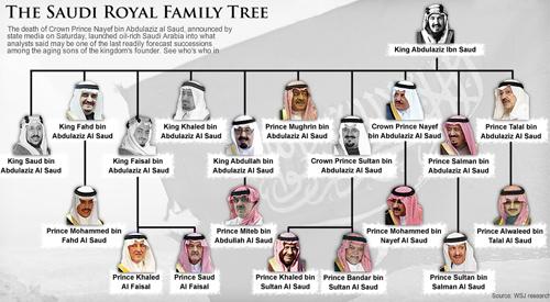 Royal-1376977223.jpg