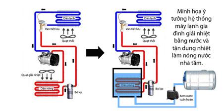 Schneider-Electric-6944-138146-9372-9505