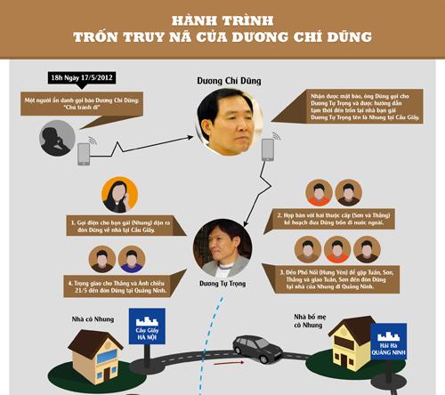 Duong-Chi-Dung-tron-chay-1604-1389064546
