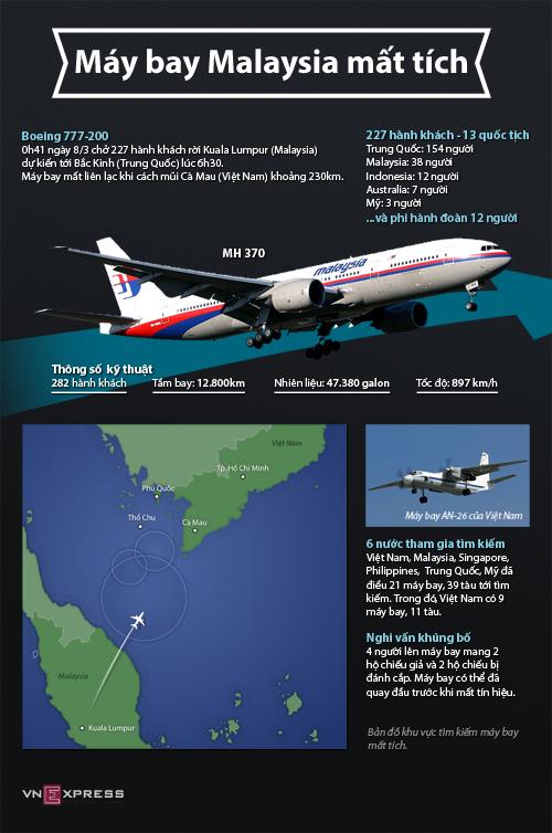 500px-Boeing-777-200-09-03-201-6939-5734