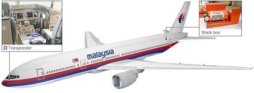 73540565-boeing777-malaysianfl-3871-2108