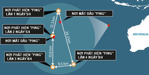 """[Caption]Vị trí những khu vực lực lượng tìm kiếm phát hiện các tín hiệu """"ping"""" nghi là của MH370. Đồ họa:News.com.au"""