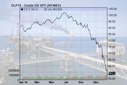 Oil-chart-7551-1418966083.jpg
