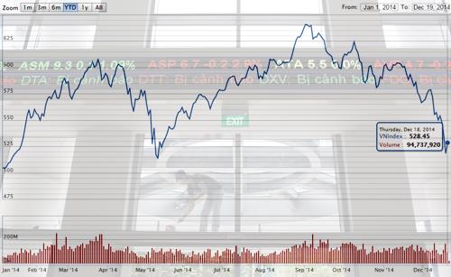 ck-chart-0-6678-1418966083.jpg