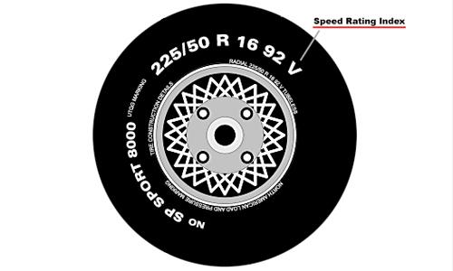 speed-rating2-3630-1426070526.jpg
