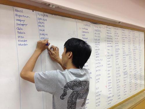 Dương Anh Vũtrình diễn khả năng ghi nhớtrường đại học Chulalongkorn, Bangkok. Ảnh:thailandbookofrecords