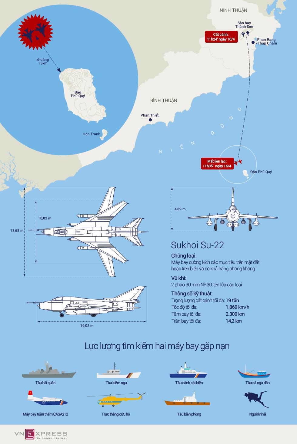 Hành trình lâm nạn của hai chiếc Su-22