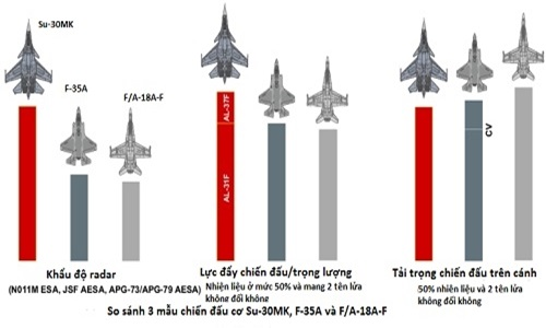 JSF-vs-Su-30MK-2A-9460-1440348787.jpg