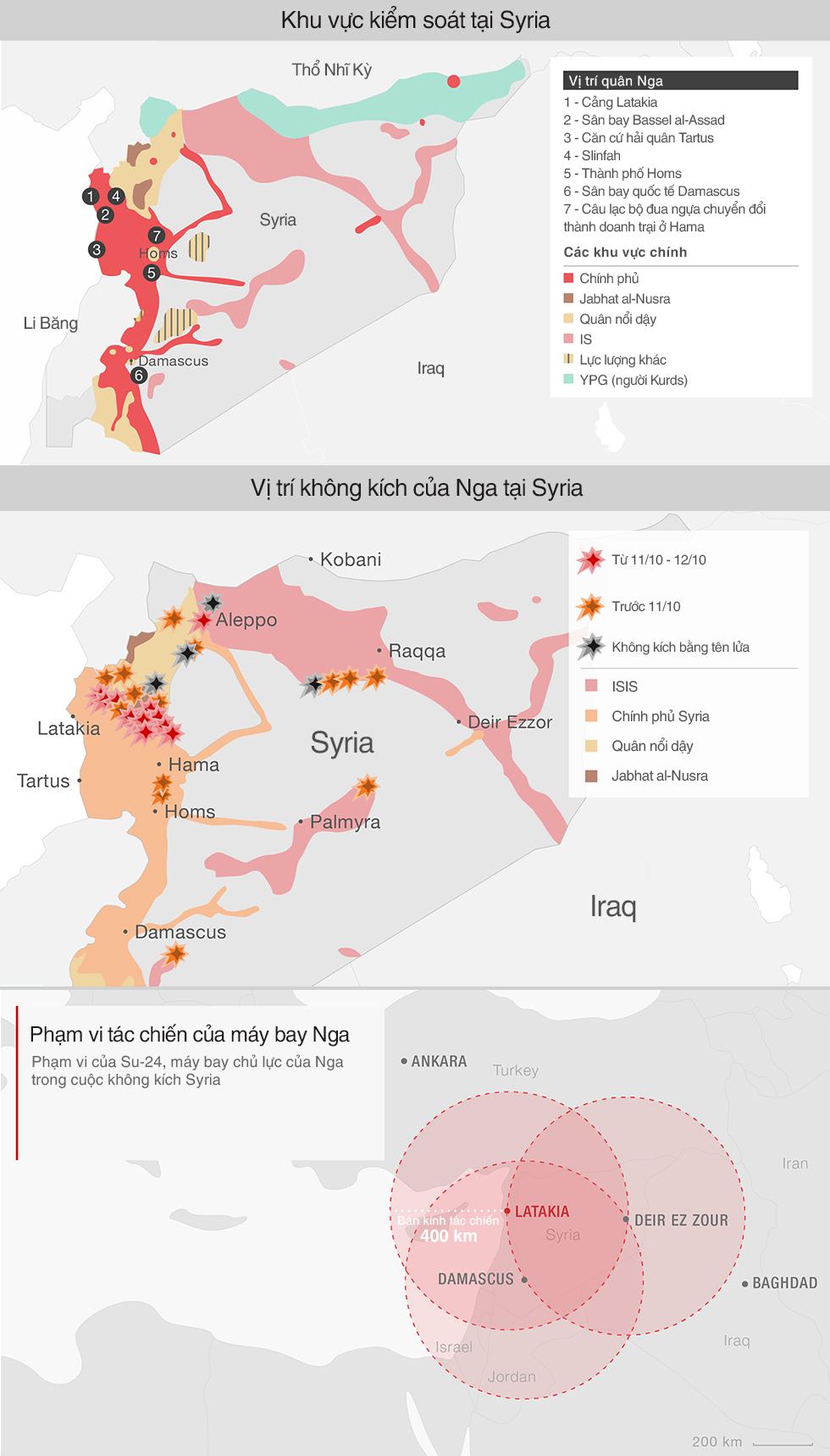 Mật độ oanh tạc và vị trí quân Nga tại Syria