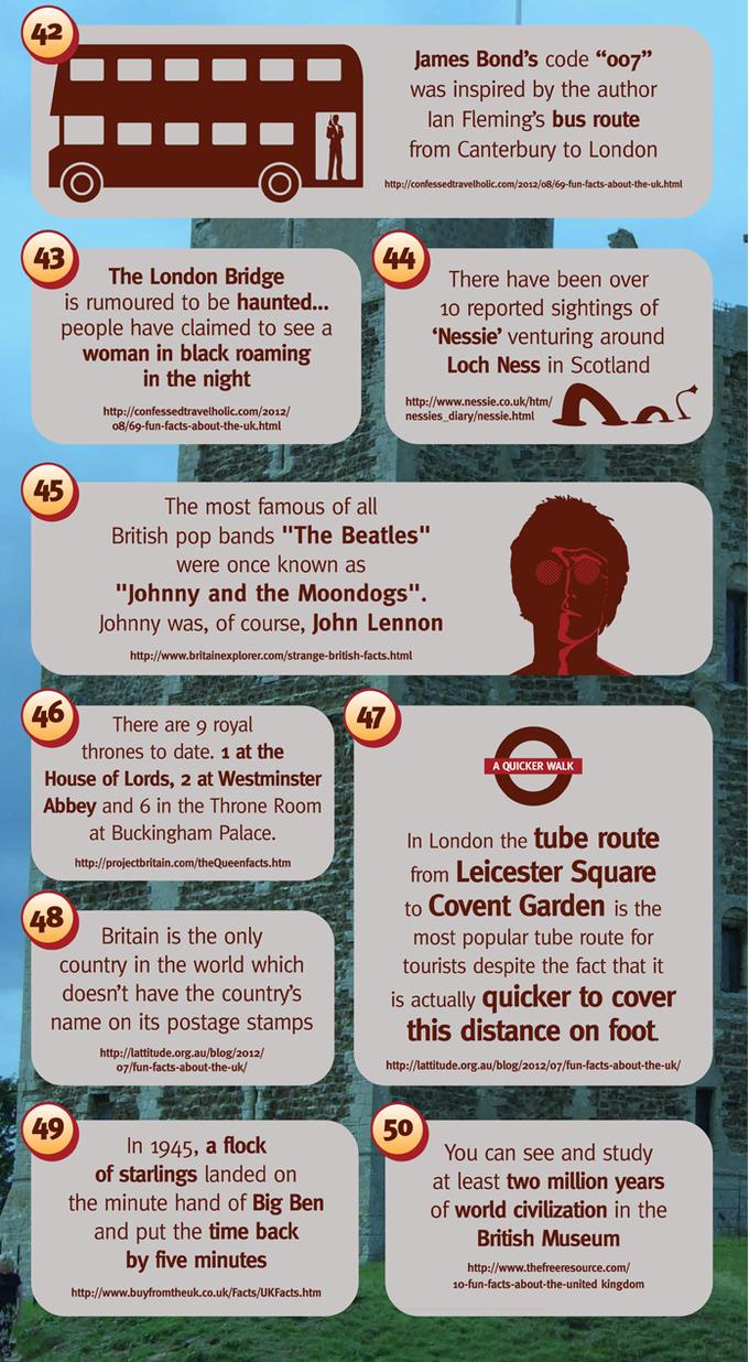 50 sự thật thú vị về Vương quốc Anh