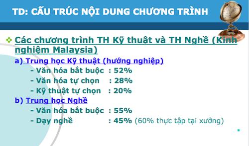 ba-to-chuc-kien-nghi-chinh-phu-co-cau-he-thong-giao-duc-quoc-dan-4