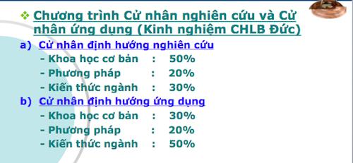 ba-to-chuc-kien-nghi-chinh-phu-co-cau-he-thong-giao-duc-quoc-dan-6