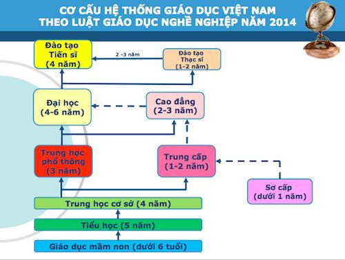 ba-to-chuc-kien-nghi-chinh-phu-co-cau-he-thong-giao-duc-quoc-dan-1
