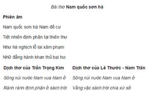 Bản dịch mới Nam quốc sơn hà 'gây khó hiểu'