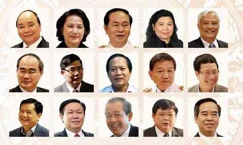Thông tin chi tiết 200 ủy viên Trung ương khóa XII
