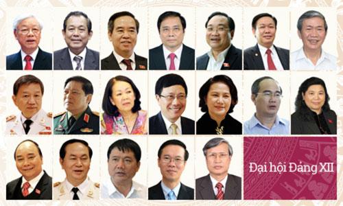 bo-chinh-tri-phan-cong-nhiem-vu-19-thanh-vien