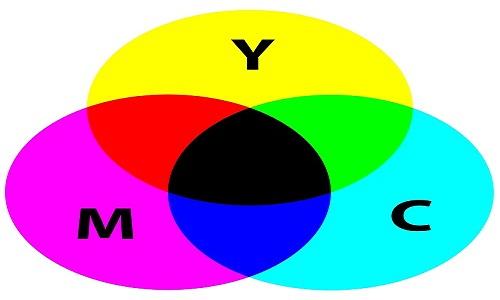 6-su-that-sai-lam-trong-sach-giao-khoa-pho-thong-2