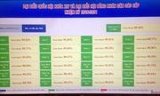 Hơn 99% cử tri TP HCM đi bỏ phiếu