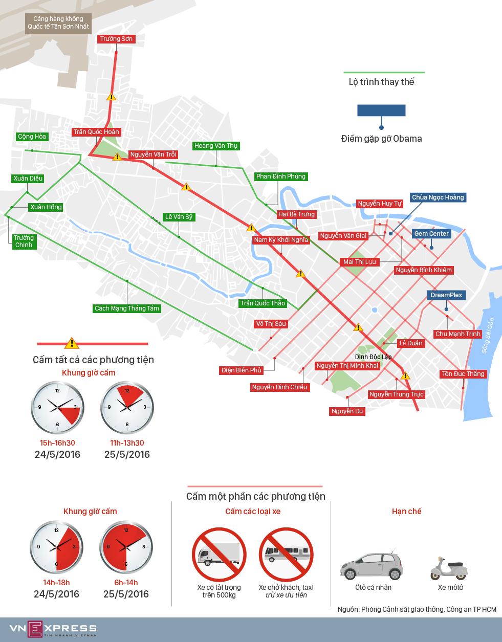 TP HCM cấm nhiều đường phố khi đón Tổng thống Mỹ Obama