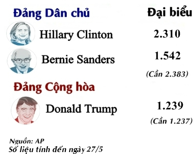 hillary-clinton-sap-ghe-gi-cho-chong-neu-tro-thanh-tong-thong-my-1