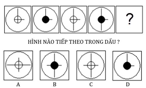90-khong-nhin-thay-mat-nguoi-dan-ong-trong-buc-tranh-nay-2