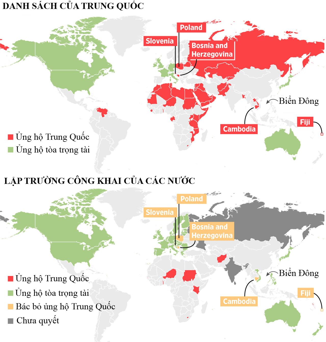 Nước nào ủng hộ lập trường Biển Đông của Trung Quốc