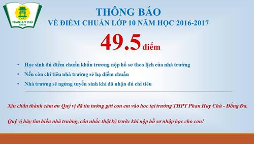 truong-dau-tien-o-ha-noi-cong-bo-diem-chun-vao-lop-10