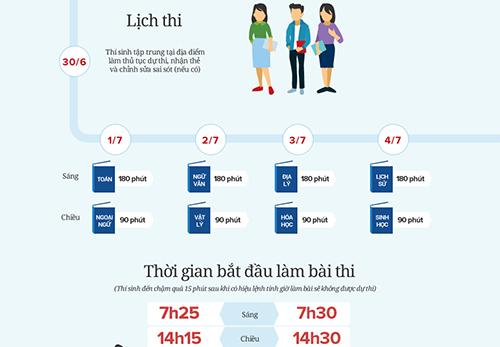 gan-900000-thi-sinh-lam-thu-tuc-thi-thpt-quoc-gia-4