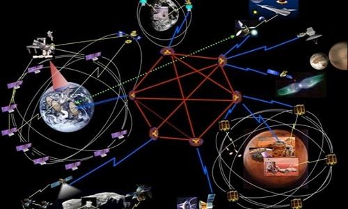 mang-internet-ket-noi-cac-hanh-tinh-trong-he-mat-troi