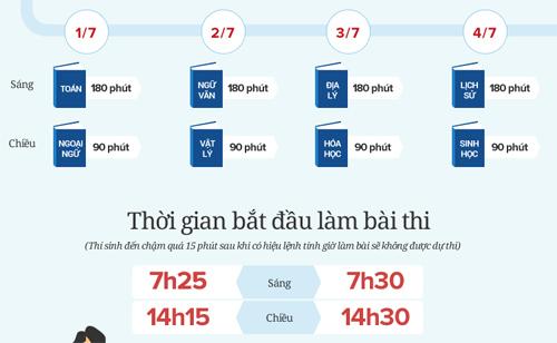 thi-sinh-den-muon-vi-tuong-8h-moi-lam-bai-1