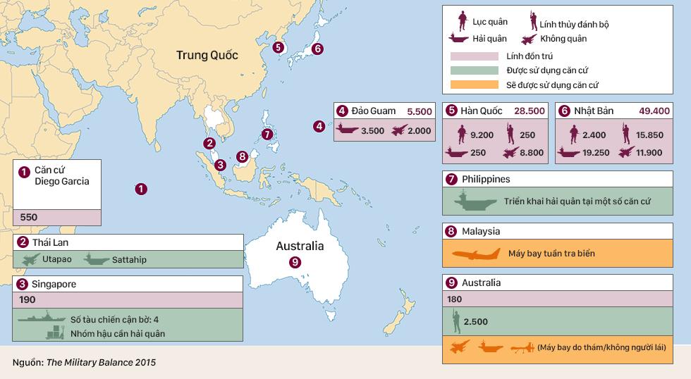 Bố trí quân lực của Mỹ xung quanh Biển Đông
