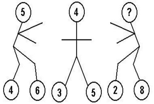 trò chơi giải toán