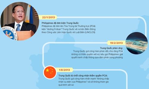 phan-quyet-vu-kien-duong-luoi-bo-anh-huong-the-nao-den-viet-nam-1