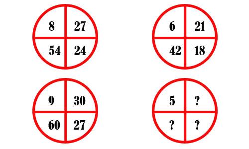 Những con số nào thích hợp để điền vào dấu ? theo chiều kim đồng hồ? - điền số thích hợp
