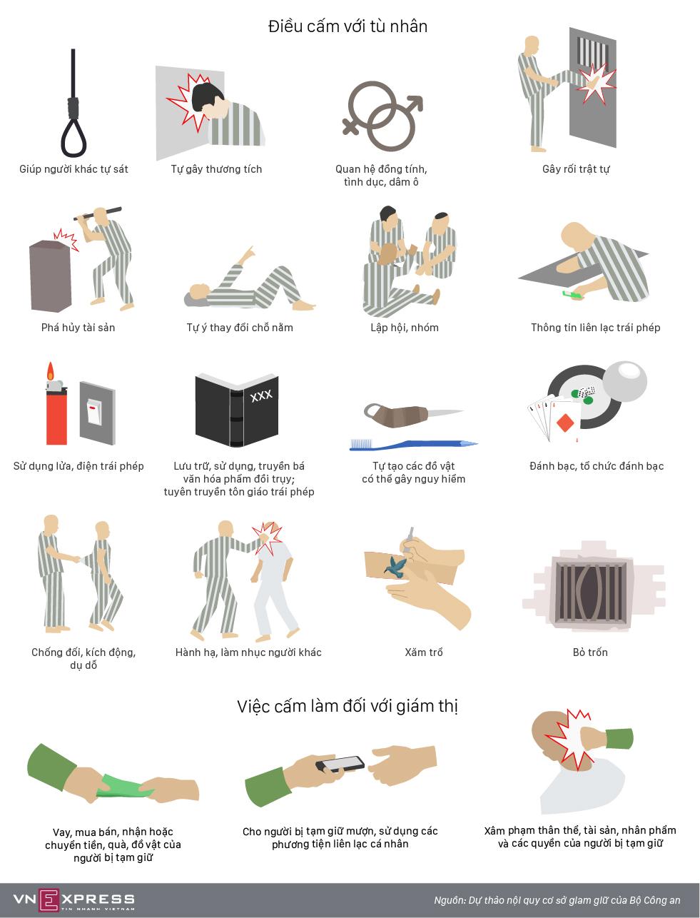 Những điều cấm trong trại giam