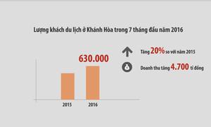 Kém ngoại ngữ, lao động Việt thất thế trên sân nhà