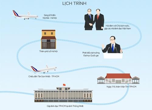 Lịch trình chuyến thăm của Tổng thống Pháp. Đồ họa: Tiến Thành