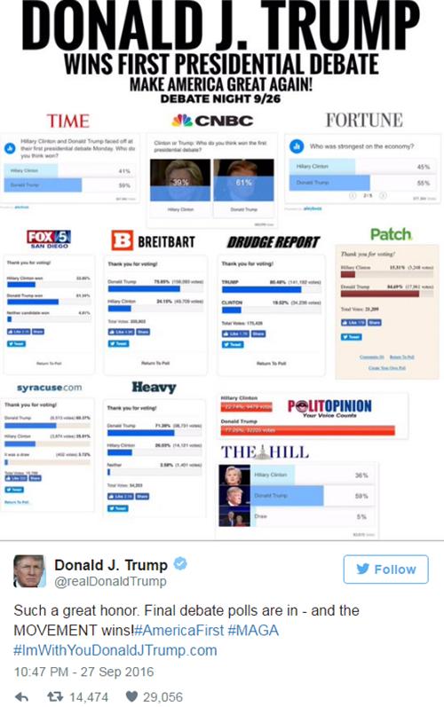 Donald Trump đăng hình chụp những thăm dò có kết quả nghiêng về ông trên Twitter cá nhân. Ảnh: Twitter/Donald J. Trump.