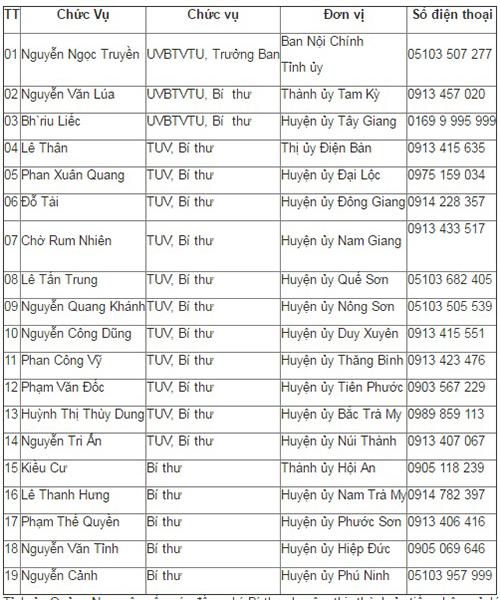 quang-nam-cong-bo-duong-day-nong-chong-tham-nhung-cua-18-lanh-dao