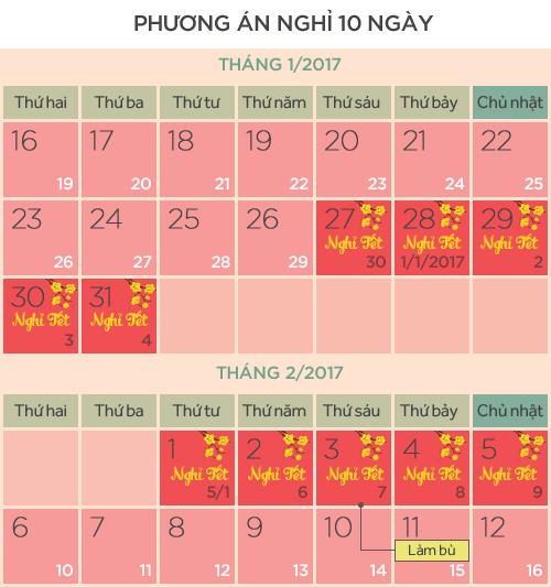 bo-noi-vu-chon-phuong-an-nghi-tet-7-ngay-1