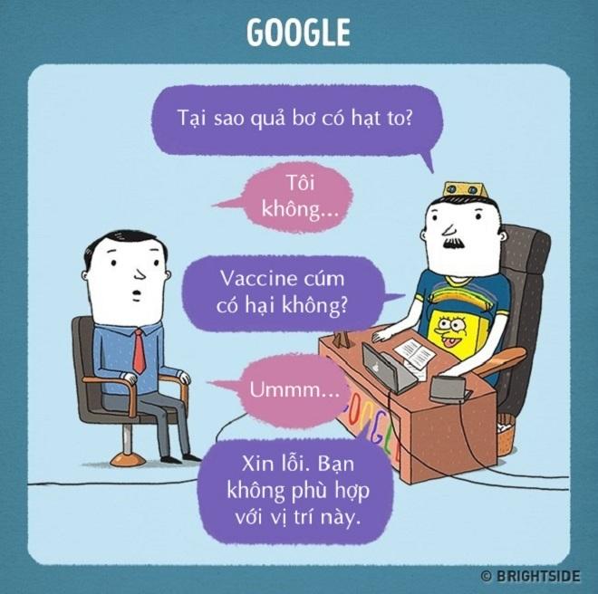 <p> Phỏng vấn vào Google.</p>