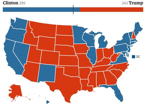 Bà Clinton có thể giành thắng lợi sít sao với 295 phiếu đại cử tri. Đồ họa: Guardian