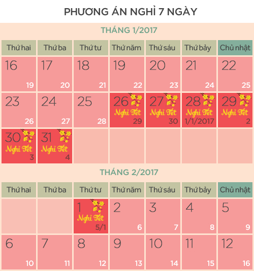 thu-tuong-chot-phuong-an-nghi-tet-am-lich-7-ngay