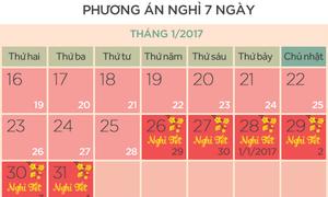 Thủ tướng 'chốt' phương án nghỉ Tết Âm lịch 7 ngày