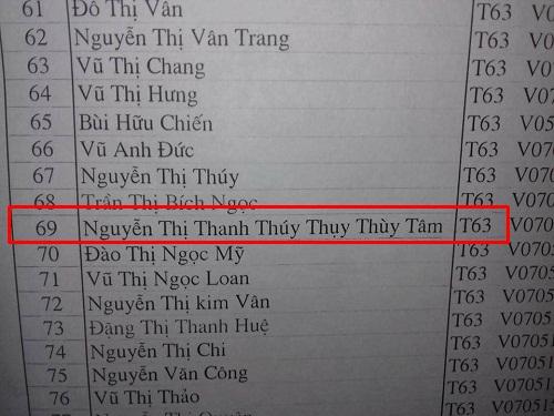 Một trong những cái tên dài nhất Việt Nam.