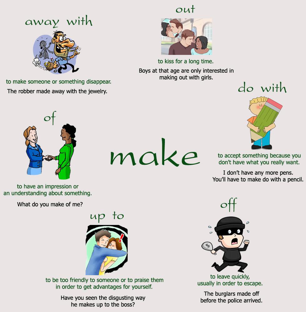Cụm động từ với 'make'