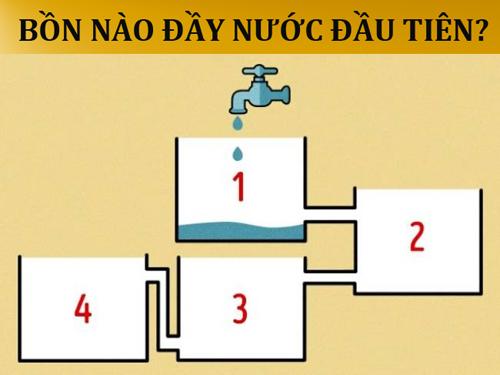 10-cau-do-kinh-dien-thach-thuc-tri-thong-minh-cua-ban-5