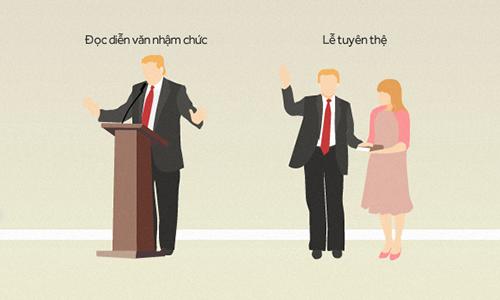 Lịch trình lễ nhậm chức của Donald Trump (click vào hình để xem chi tiết).